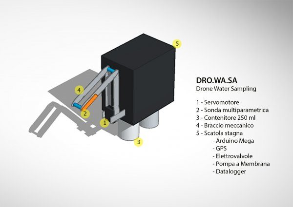 Wa.Sa.Dro. – Water Sampling Drone