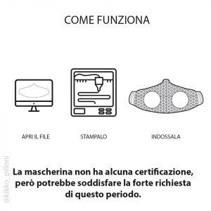 Mascherine 3D: il progetto di Federico Pilloni (IED)