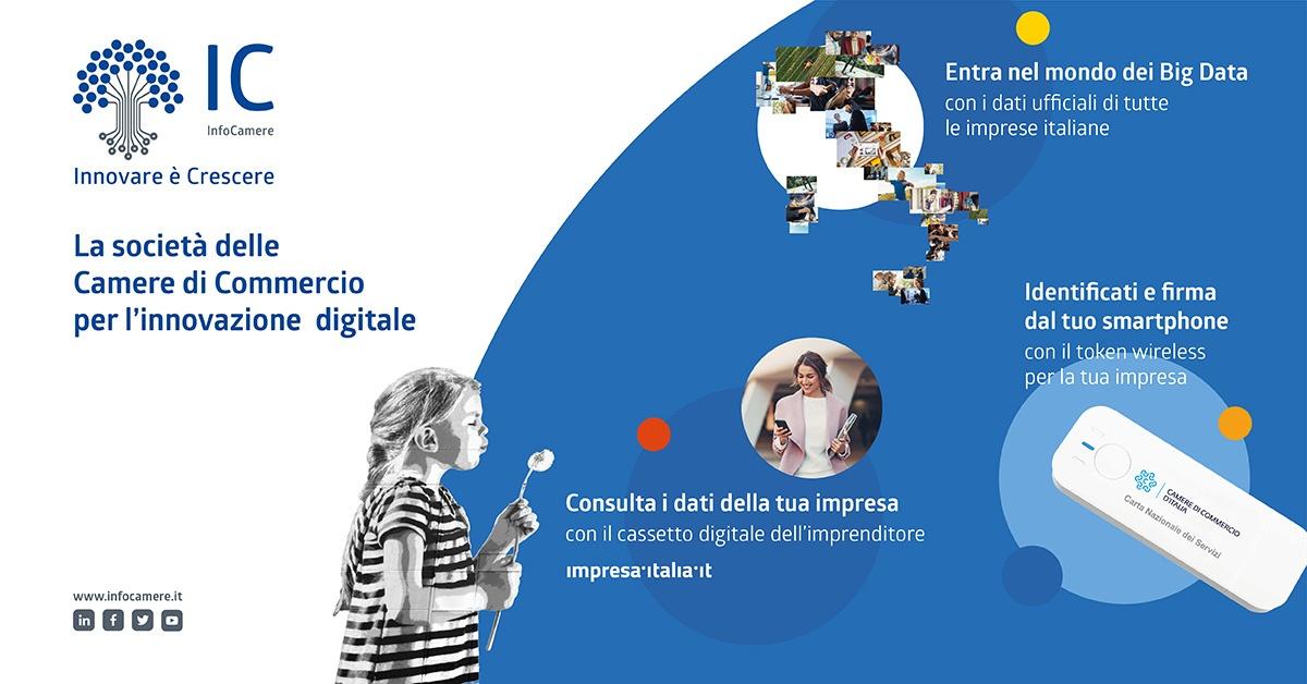 A #MFR2020 l'innovazione digitale di InfoCamere!