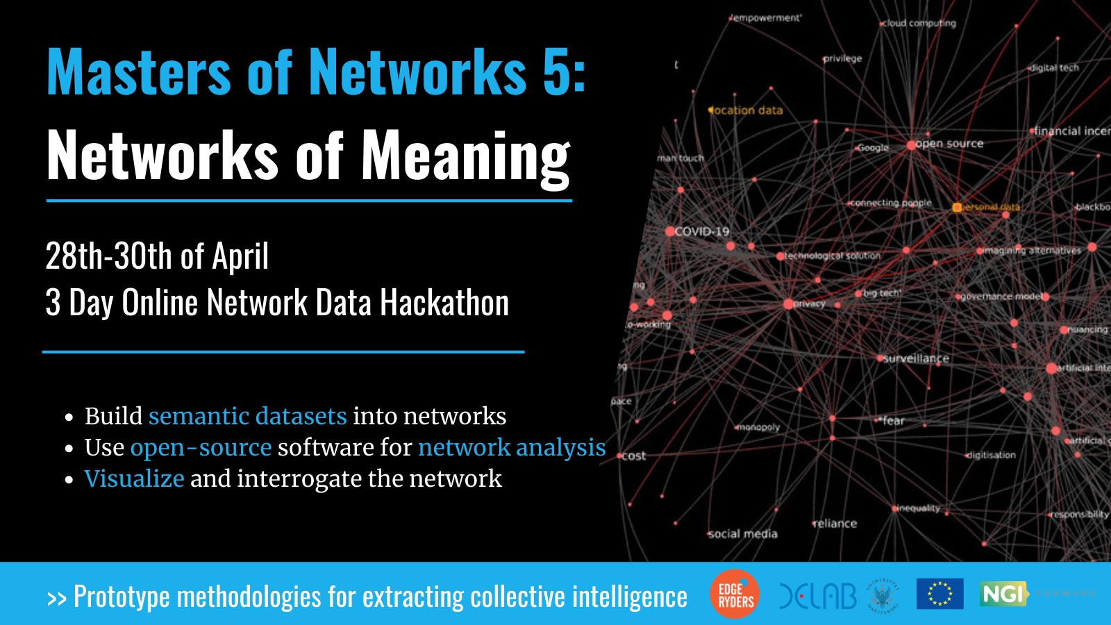 Masters Of Networks: explore collective intelligence